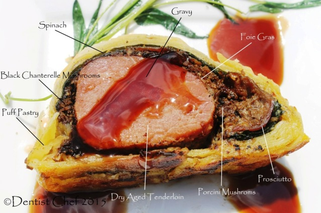 beef wellington recipe puff pastry prosciutto foie gras porcini mushrooms black chanterelle mushrooms