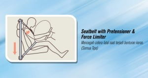 toyota avanza airbag